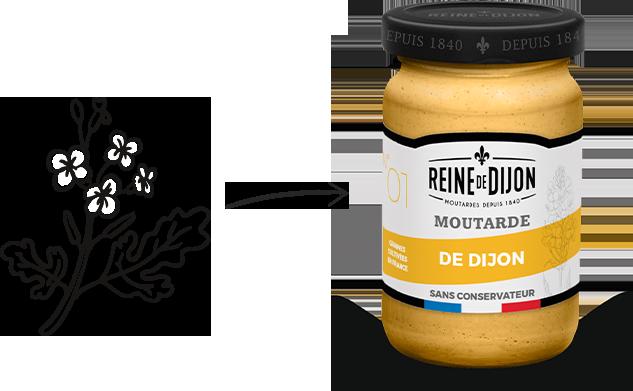 Fabricant de moutardes - Reine de Dijon